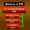 Органы власти в Загорянском